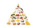 Zdrave jedi
